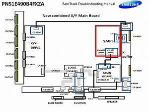 Samsung Pn51e490b4fxza Fast Track Guide Service Manual