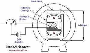 Simple Diagram Of Ac Generator