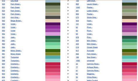 Dimensions Dmc Thread Conversion Chart