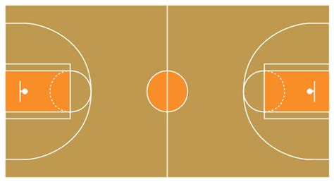 Outdoor Basketball Court Template How To Make A Basketball Court Diagram Basketball Court