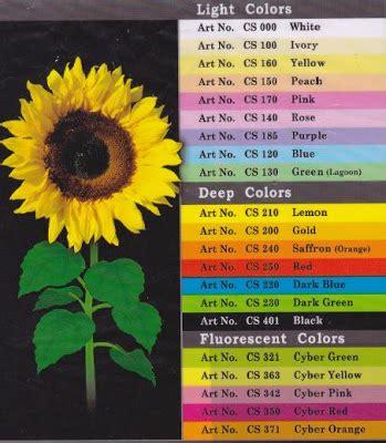 roslee rnur enterprise kod warna kad
