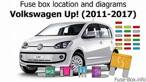Fuse Box Location And Diagrams  Volkswagen Up   2011-2017