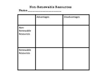 renewable and non renewable energy worksheet renewable and nonrenewable energy sources worksheets