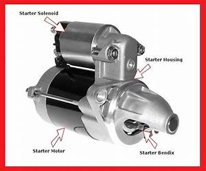 Car Starter Motor Diagram
