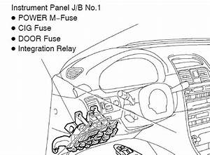Integration Relay Toyota Avensis