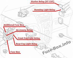 Fuse Box Diagram Toyota Yaris  Vitz  Belta  Xp90  2005