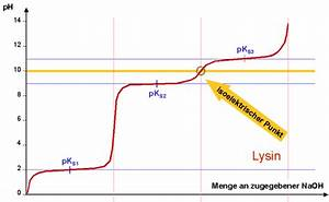 Ph Wert Berechnen Pks : titrationskurven schwerpunktforum ph wert und gleichgewichtsberechnungen chemieonline forum ~ Themetempest.com Abrechnung