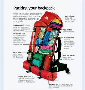 Nice Visual To Help You Pack For A Weekend Trip  I Need A