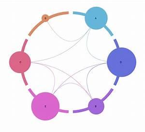 Anatomy Of A Chord Diagram  U2013 Amcharts 4 Documentation