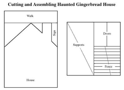 Enchanting Halloween Gingerbread House Template Festooning - Resume ...