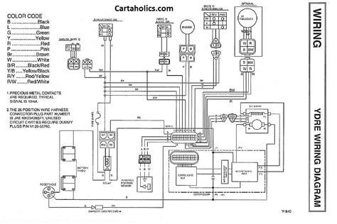 cart wiring diagram wiring diagram
