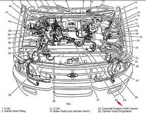 similiar 2001 ford f 150 cooling system diagram keywords ford f 150 5 4 engine diagram