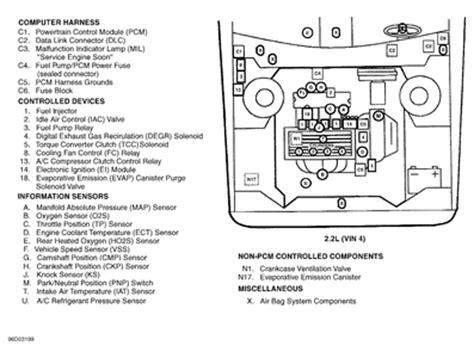 1996 Chevy Corsica Wiring Diagram by 1996 Chevy Beretta 3 1l Engine Spark Wiring Diagram