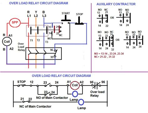 load relay contactor  starter electrical notes
