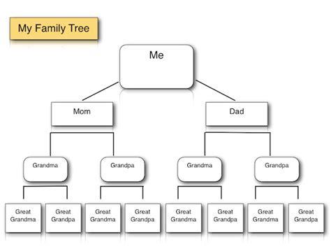family tree in spanish exle wesharepics