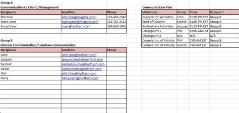 cutover strategy worksheet template projectmanagersinn