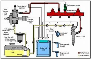 Diesel Fuel System Schematic Diagram