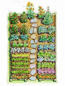 Easy Children U0026 39 S Vegetable Garden Plan