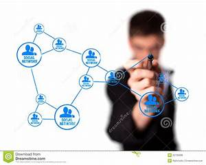 Diagram Showing Social Networking Concept Royalty Free