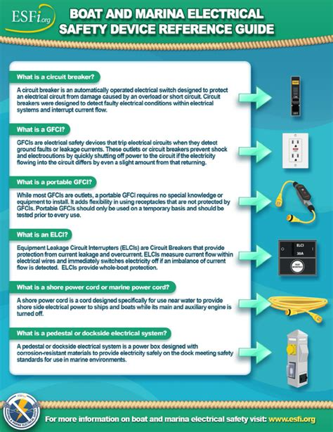 Boat Safety Devices by Esfi Boat And Marina Electrical Safety Electric Shock