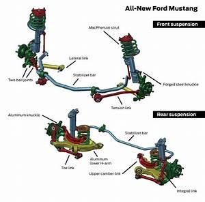 2012 Ford Focus Front Suspension Diagram