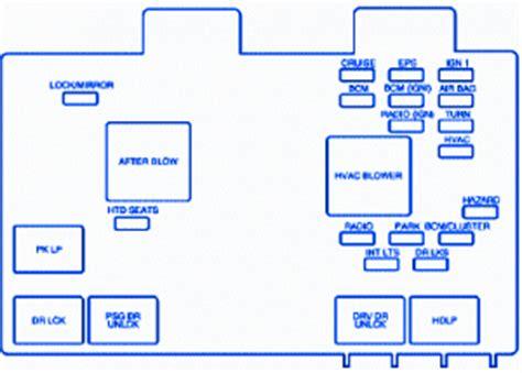 Saturn Vue Instrument Panel Fuse Box Block