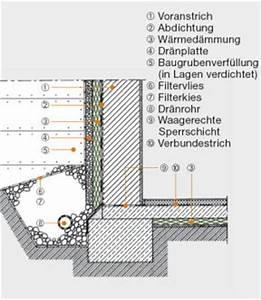Sauberkeitsschicht Unter Bodenplatte : styrodur perimeter und sockeld mmung ais ~ Frokenaadalensverden.com Haus und Dekorationen