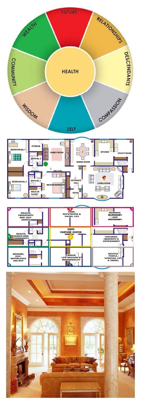 split level house feng shui cure  floor plan software   small bedroom layout