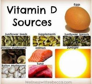 What is the best food source of Vitamin D? - Quora