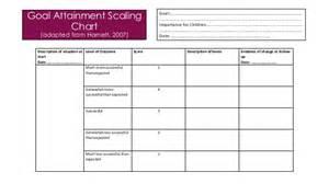 Balance Sheet Template Assessing Parental Capacity To Change