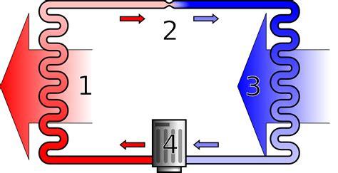 Wärmepumpe – Wikipedia