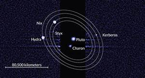 Cosmic collision may have given birth to Pluto's moons ...