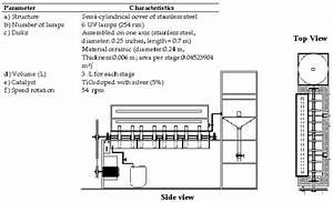 DIAGRAM] Automatic Doorman Wiring Diagrams FULL Version HD Quality Wiring  Diagrams - DIAGRAMWOOD.SANTIFUGAZZOTTO.ITdiagramwood.santifugazzotto.it