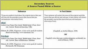 Example Of A Title Page Apa Other Resource Types Apa Guide Rasguides At Rasmussen