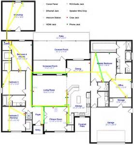 ranch style house plans with porch how to plan home electrical wiring house design plans