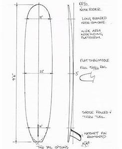 Surfboard sketches and templates on pinterest for Surfboard fin template