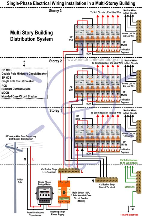single phase electrical wiring installation   multi