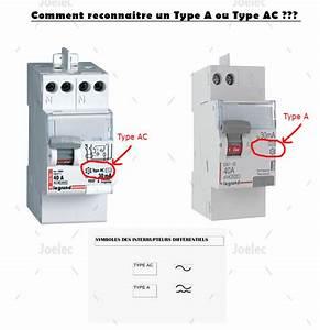 Disjoncteur Différentiel Type A : quelle diff rence entre un diff rentiel type a ou ac ~ Dailycaller-alerts.com Idées de Décoration