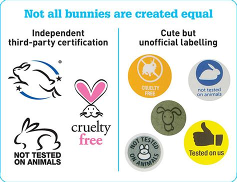 animal testing     doesnt  latest lists