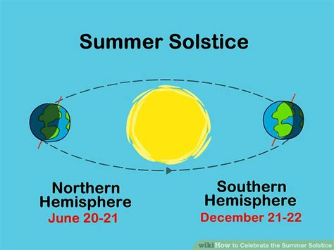 ways  celebrate  summer solstice wikihow