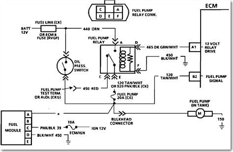Fuel Gauge Wiring Diagram Chevy Truck Diagrams Auto