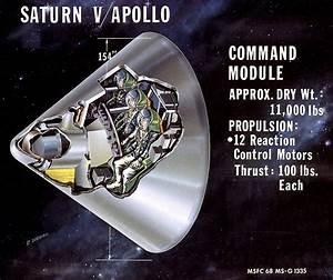 Apollo Command Service Module Drawing (page 2) - Pics ...
