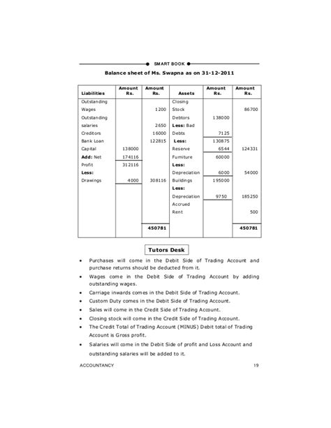 preparation of profit and loss account and balance sheet