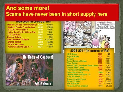 bhrastachar poster show part