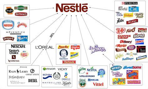 Take The Boycott Nestlé Pledge