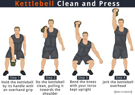 kettlebell clean press jerk benefits arm single push exercise workout exercises overhead kettlebells techniques crossfit training fitness position