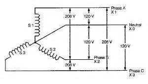 what is correct schematic diagram for wiring of three With 3 phase wye wiring