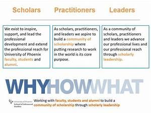 Research Agenda   University of Phoenix Research Hub