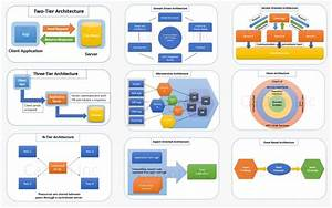 Software Archit... Architecture Software