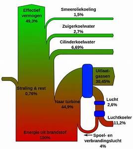 File Sankey Diagram Diesel Svg